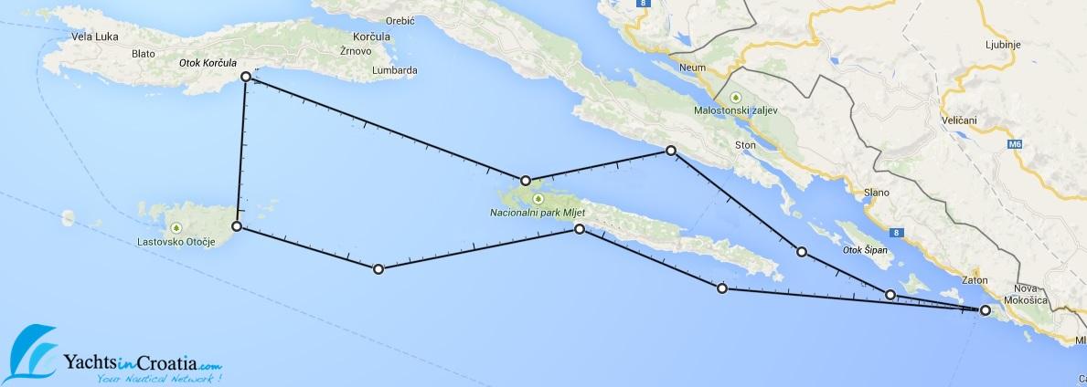 Sailing Routes in Croatia, Yachts in Croatia